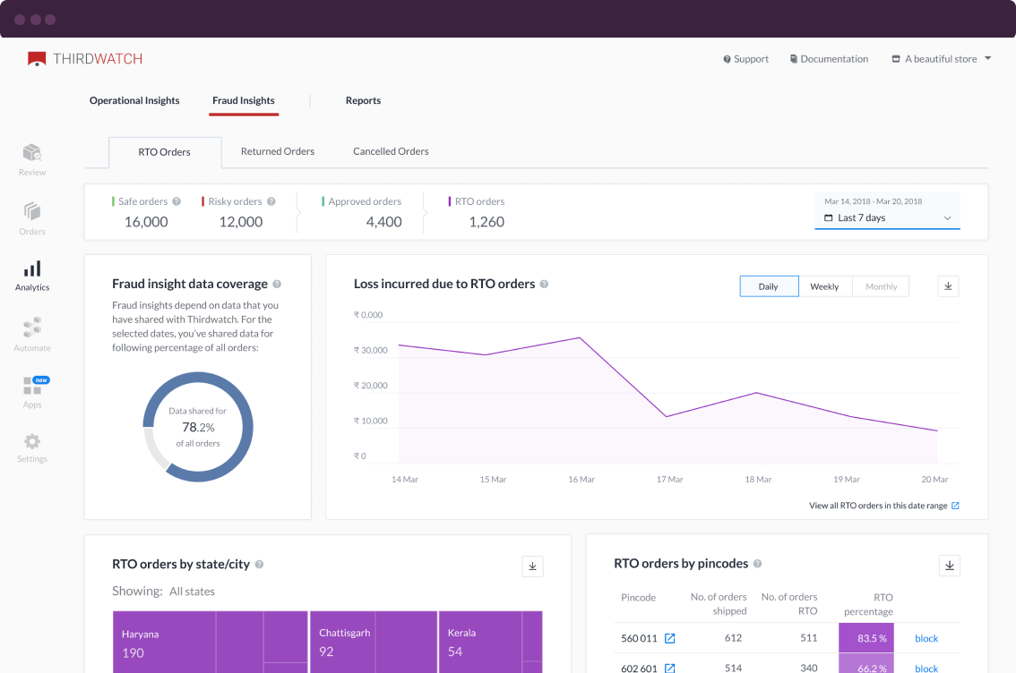 advanced-ashboard-analytics
